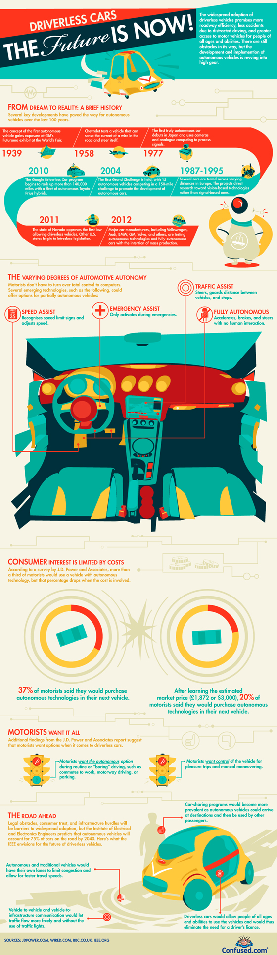 Future Driverless Cars From Google