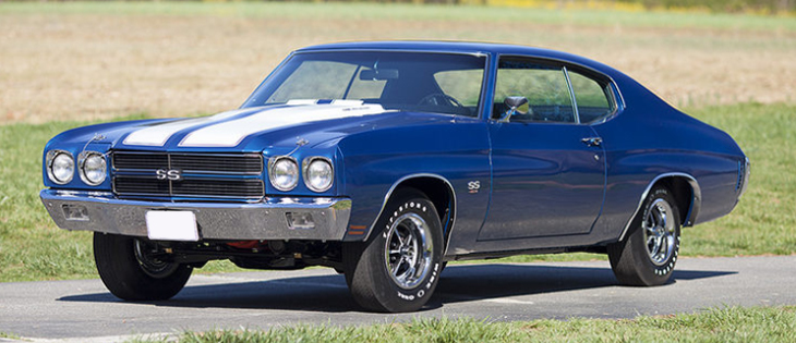Top Classic American Muscle Cars