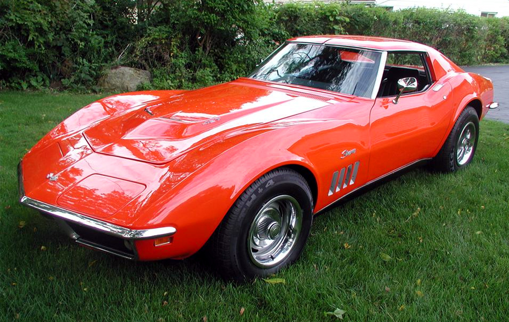 Mustang Z28 >> List of Classic American Muscle Cars - Zero To 60 Times