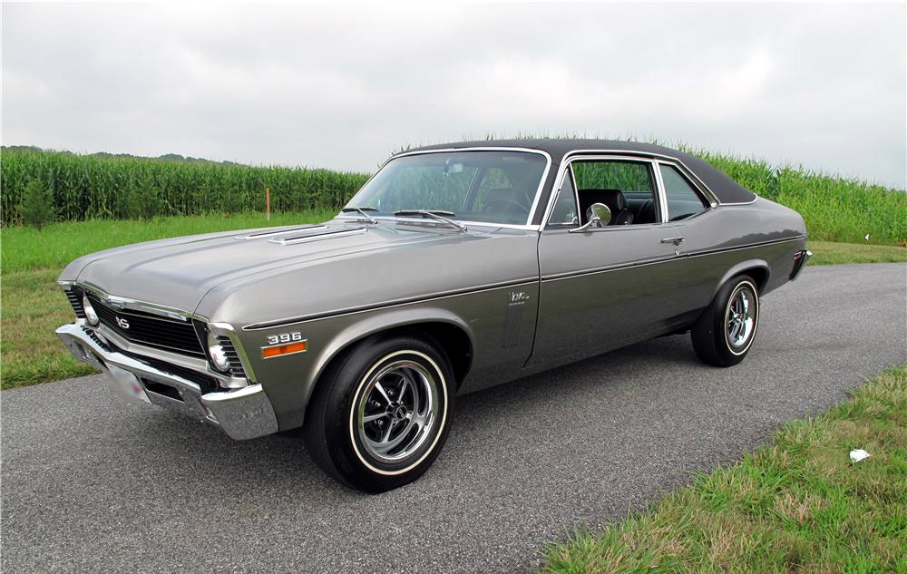 Classic American Cars List
