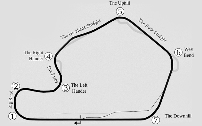 Lime Rock Race Track