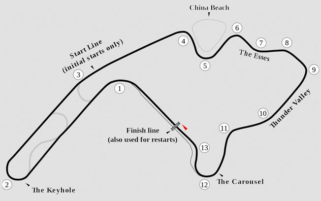 Mid Ohio Raceway