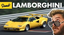Everything You Need to Know about Lamborghini