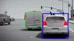 Top 5 Future Car Tech Innovations