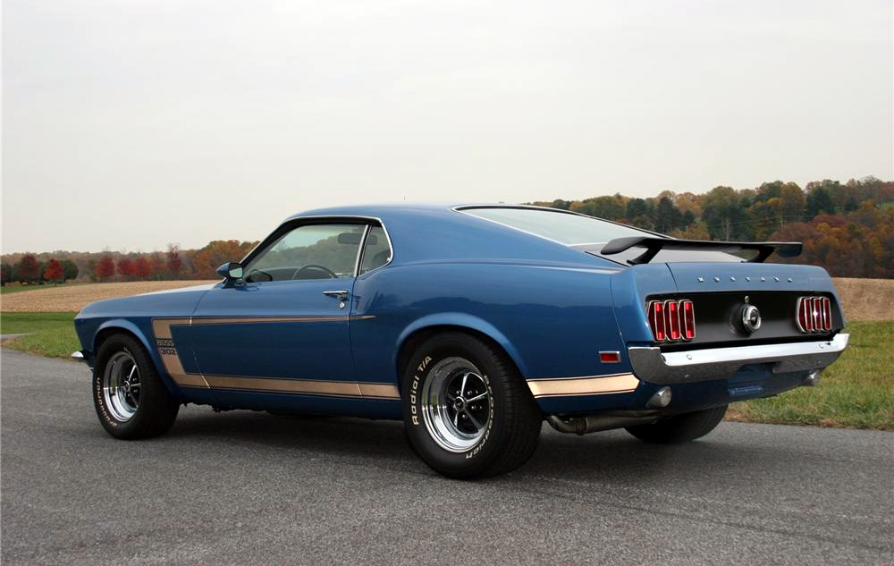 blue muscle cars galleryhip     the hippest galleries